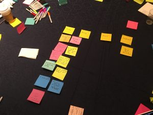 Color photo of sticky notes arranged in order for setting Lean Coffee agenda.